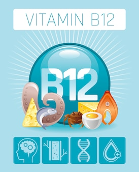 Cyanocobalamin vitamin b12 supplement food icon with human benefit. healthy eating flat icon set. diet infographic chart poster with fish seafood, egg, dairy.