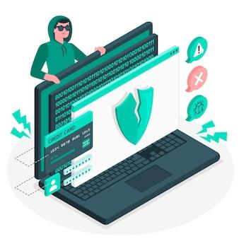 Illustrazione di concetto di attacco informatico