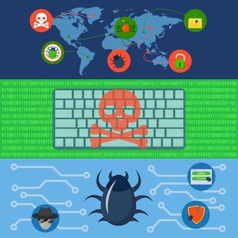 Cyber attack world banner concept set.