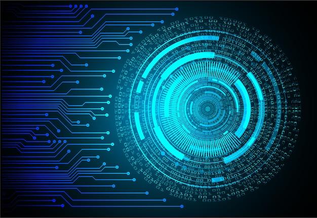 サイバーサーキットの将来の技術の背景