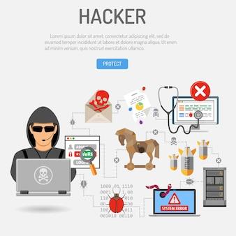 플라이어, 포스터, 웹 사이트, 해커, 바이러스, 버그, 오류, 스팸과 같은 인쇄 광고에 대한 평면 아이콘이 있는 사이버 범죄 개념. 격리 된 벡터 일러스트 레이 션