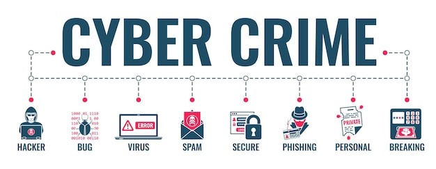 Cyber crime horizontal banner with two color flat icons hacker, phishing, virus and spam. typography concept. isolated vector illustration