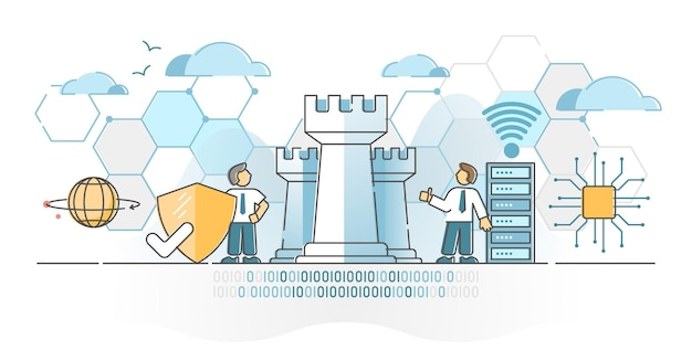 Система безопасности киберзащиты с концепцией защиты данных и щита
