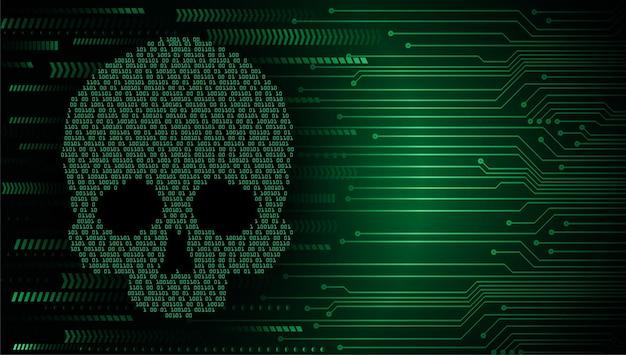 サイバー ハッカーの攻撃の背景の頭蓋骨