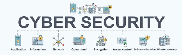 Cyber security banner web icon flat design