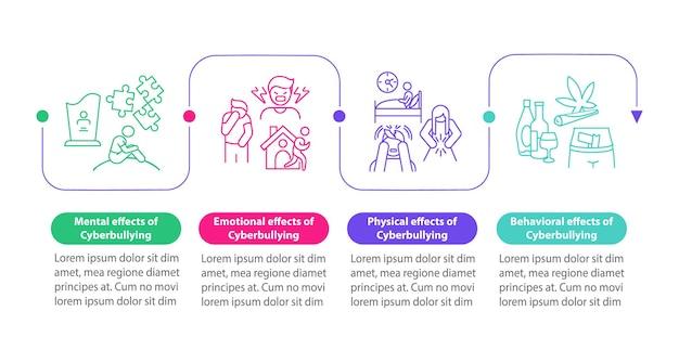 사이버 괴롭힘 결과 infographic 템플릿입니다. 행동, 물리적 효과 프레젠테이션 디자인 요소.