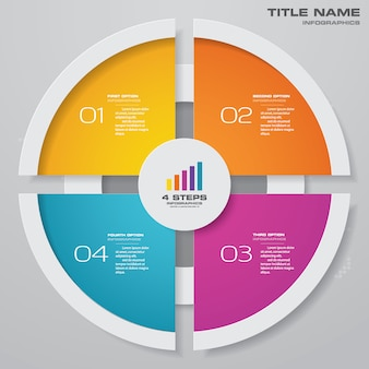 Cycle chart infographic for data presentation