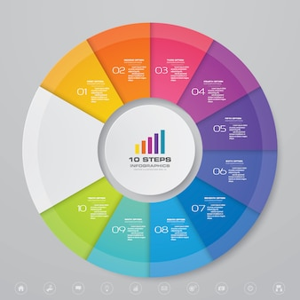 Cycle chart infographic element