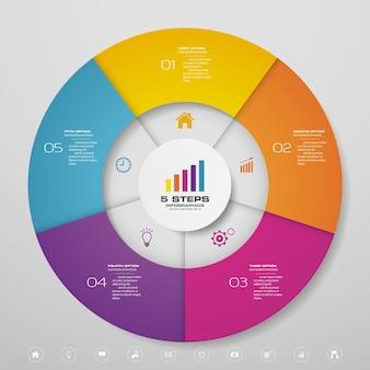 데이터 프레젠테이션을위한 사이클 차트 인포 그래픽