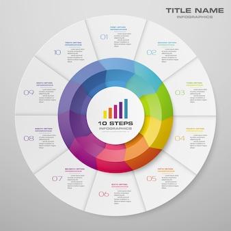 データ表示用のサイクルチャートインフォグラフィック