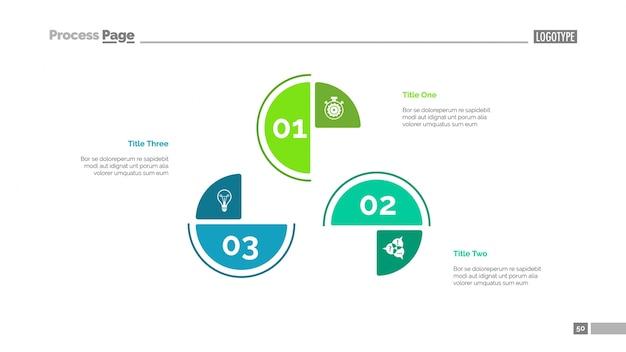 세 가지 요소 템플릿이있는 사이클 차트