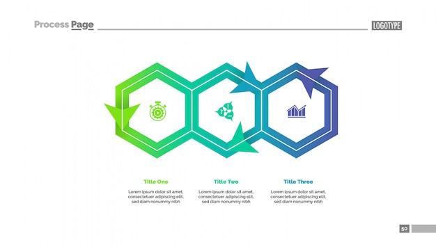 3つの要素を持つサイクルチャートテンプレート
