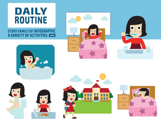 Daily routine of childhood. infographic element. health care concept.