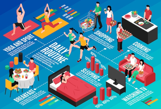 Daily routine for couple isometric flowchart man and woman in various activity during day illustration