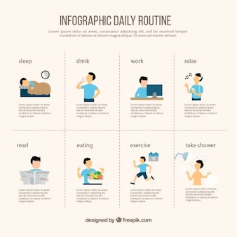 Daily routine infographic