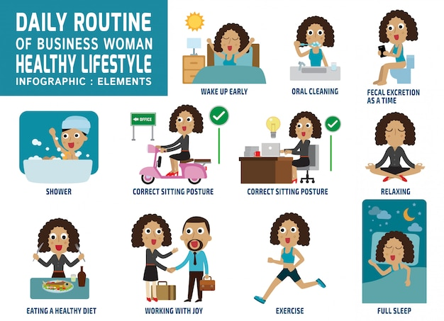 Daily routine vector