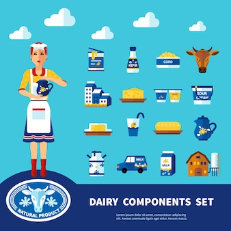 Dairy components set