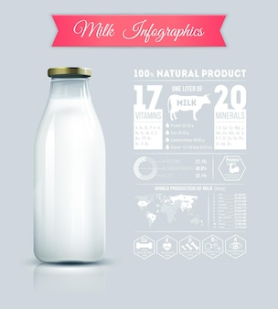 Dairy products infographics. the content of vitamins and minerals in milk. world production of milk