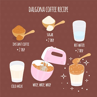 Dalgona coffee concept