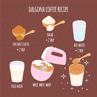 Концепция кофе dalgona
