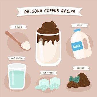 Dalgona coffee recipe concept Free Vector