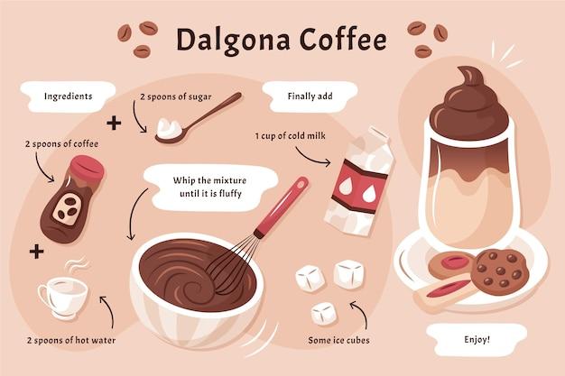 Dalgona coffee recipe concept