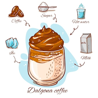 Dalgona coffee recipe illustration
