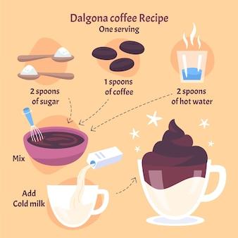 Dalgona кофе рецепт ингредиенты иллюстрированы