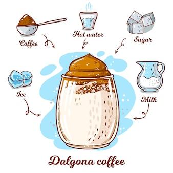 Рецепт кофе дальгона