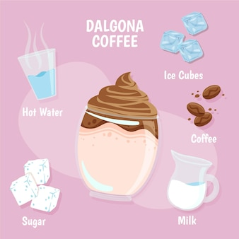 Dalgona coffee recipe