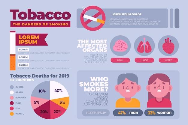 인포 그래픽 템플릿 흡연의 위험