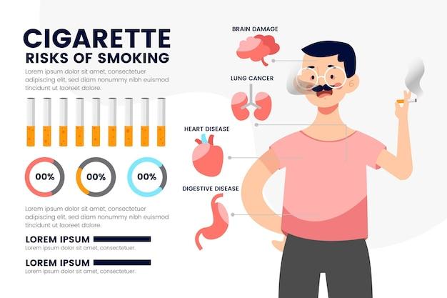 흡연 위험-인포 그래픽