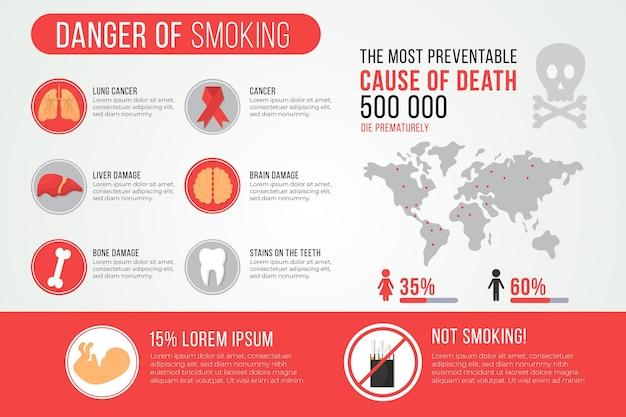 Опасность курения - инфографика