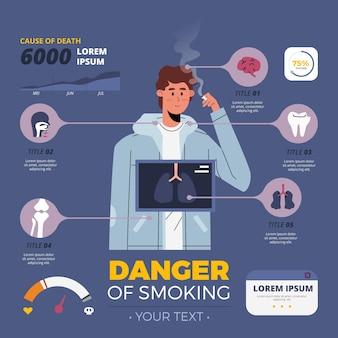 喫煙の危険性-インフォグラフィック