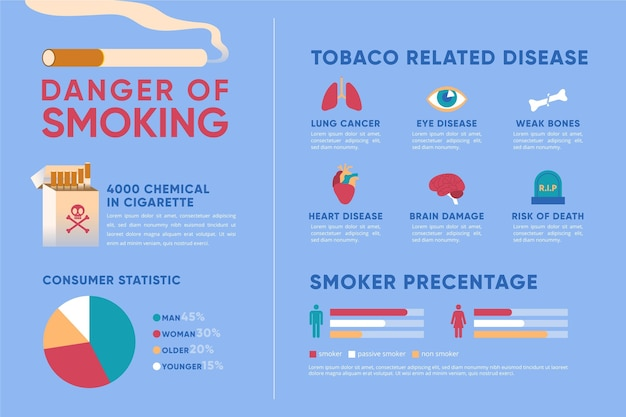 Danger of smoking infographic with illustrations