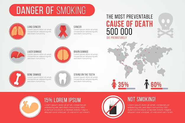 Pericolo di fumo - infografica