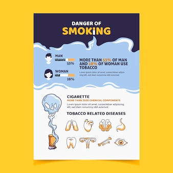 Danger of smoking infographic