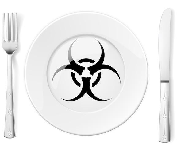 危険な食べ物
