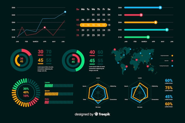 Dark dashboard presenting charts development