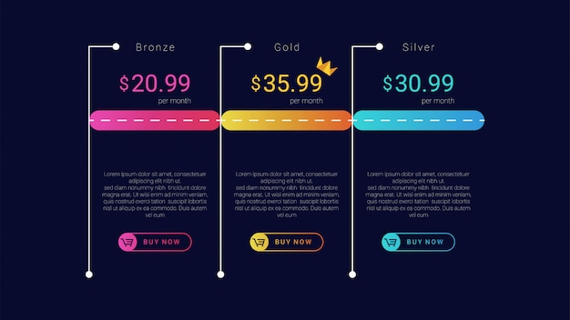 Dark and minimalist pricing table plan for web or mobile application.