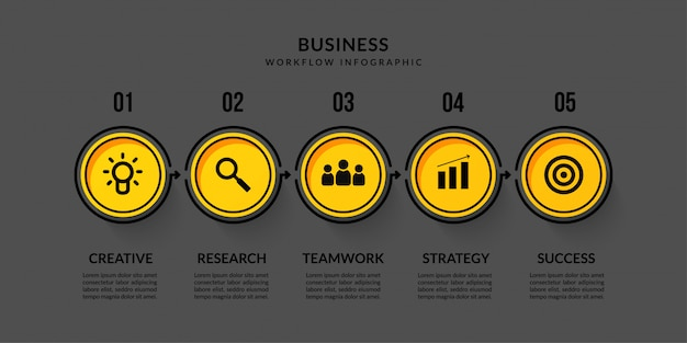 Dark workflow infographic with five options, outline businesss data communication for report
