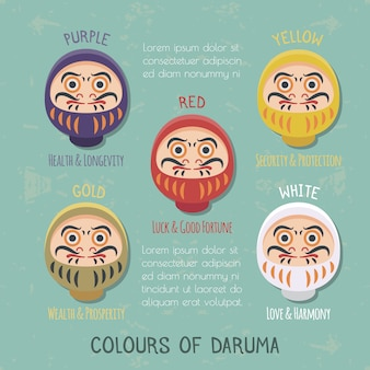 Daruma background with text template Free Vector