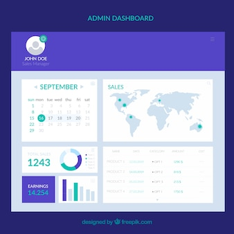 Dashboard admin panel template with flat design