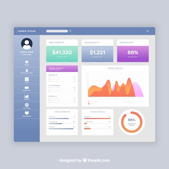 Dashboard admin panel template with gradient style