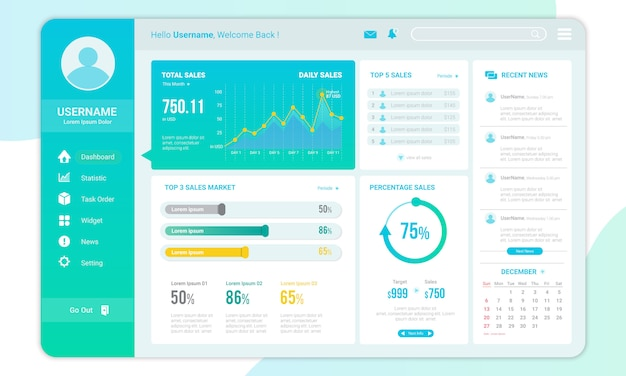 Dashboard for admin sales report template