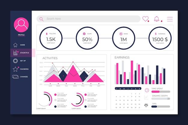 Pannello utente business dashboard