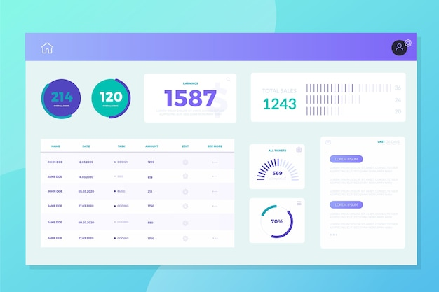 Dashboard business user panel