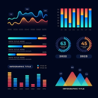 Dashboard element chart collection