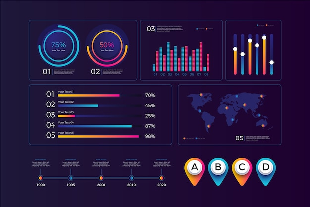 Dashboard element collection