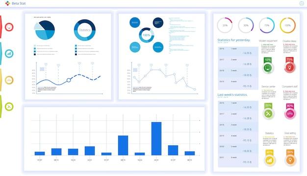 ダッシュボード、あらゆるサイトの目的のための素晴らしいデザイン。ビジネスインフォグラフィックテンプレート。フラットイラスト